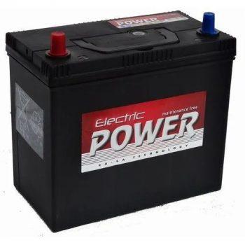 Jász Plasztik 60Ah I-111560142110 akkumulátor