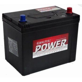 Jász Plasztik 70Ah Azsiai I-111570145110 akkumulátor
